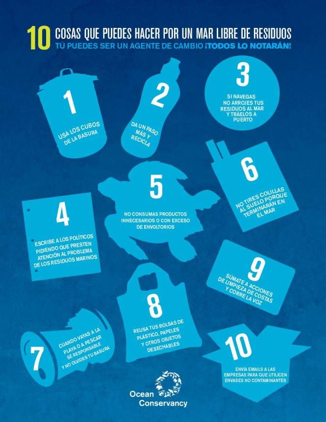 Azul-Ambientalistas-10-cosas-que-puedes-hacer-por-un-mar-libre-de-residuos
