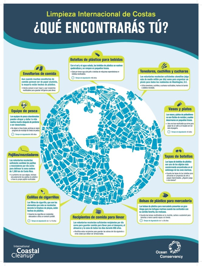 Azul-Ambientalistas-Dia-Mundial-de-las-Playas-que-encontraras