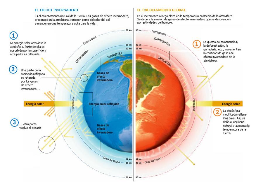Cambio Climatico 4a