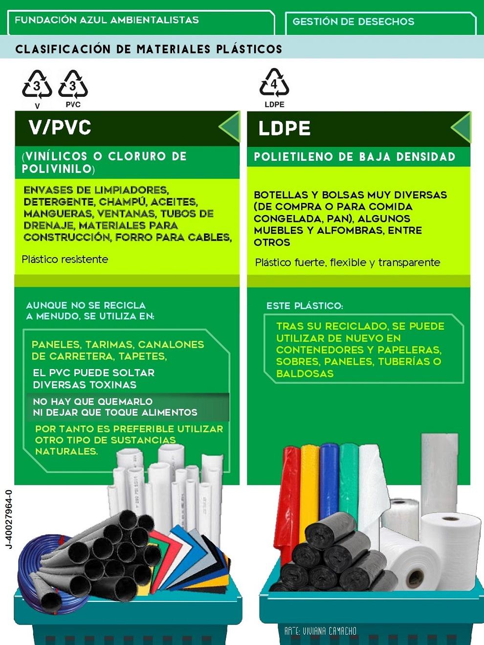 Cartilla-del-Plastico-002